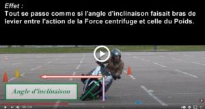 vidéo anti pilote de ligne droite cbr650f